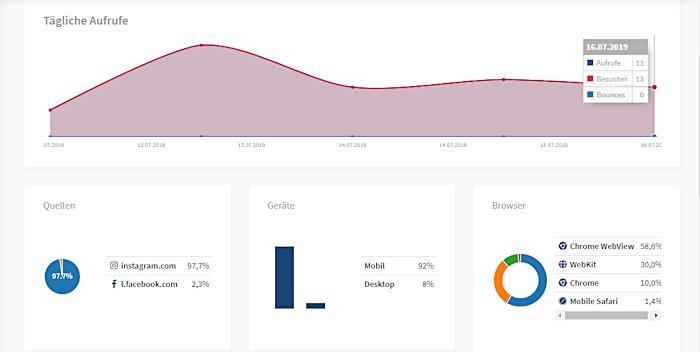 Tracking der Instagram Story Ad mit Convertlink